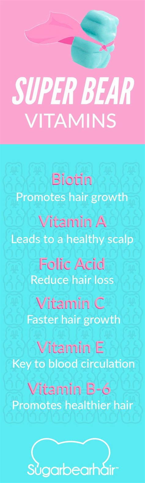 Sugar Hair Reviews by Are Sugar Hair Vitamins The Best Supplements For Your