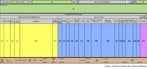 Extrait Cadastral Modele 1