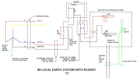 earth tester connection diagram three phase service diagram three free engine image for
