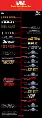 which order to marvel best 25 marvel order ideas on marvel in order in