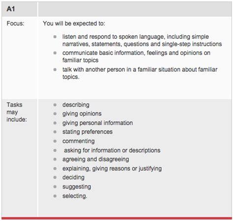ielts life skills a1 official cambridge test practice ielts for uk visa and immigration magoosh ielts blog