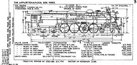 steam engine diagram steam locomotive diagrams thumbnails