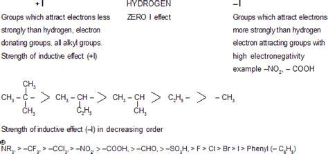 define induction organic chemistry knowledgebin org fundamentals of organic chemistry 5