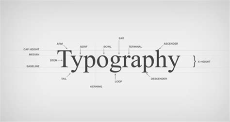 typography jargon 20 essential typography terms for non designers kreativ