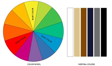 Color Wheel Wardrobe by Fashion Color Wheel 28 Images 1000 Images About Style