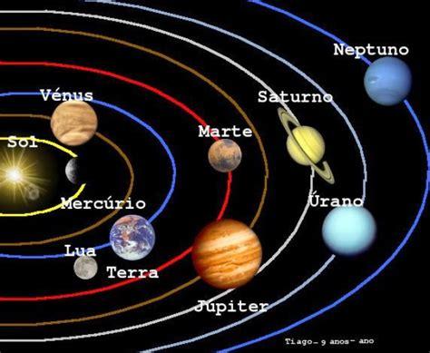 imagenes del universo y el sistema solar im 225 genes de sistema planetario solar para ni 241 os material
