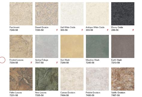 formica countertops colors carpet