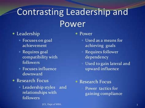 5 Year Mba Gain Meaning by Power And Politics Anusha Tuke