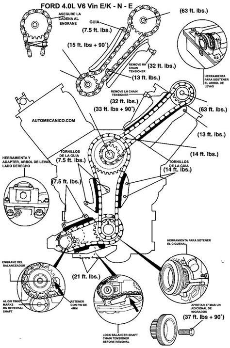 Diagrama motor nissan v6 3.0