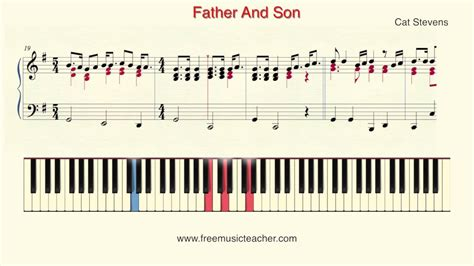 Tutorial Piano Father And Son | how to play piano cat stevens quot father and son quot piano