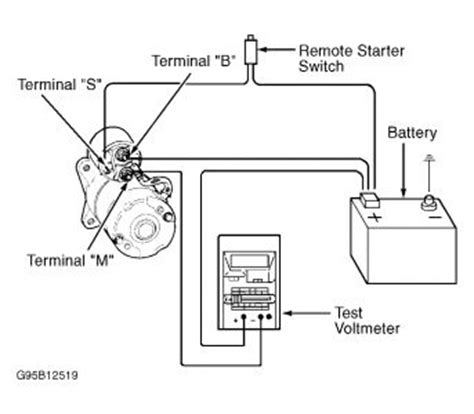 solenoid switch diagram solenoid connections mifinder co