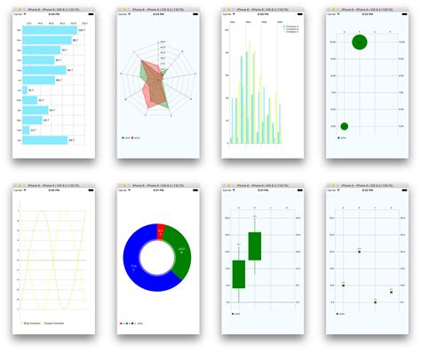 layout animation react native exle react native components for ios charts library reactscript