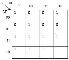 pattern questions geeksforgeeks gate gate cs mock 2018 question 28 geeksforgeeks