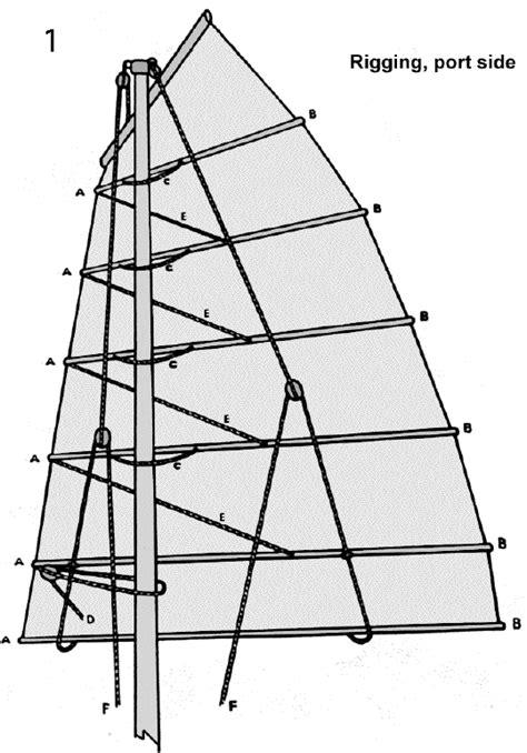 sail testo sail di brian pratt terraferma sailors