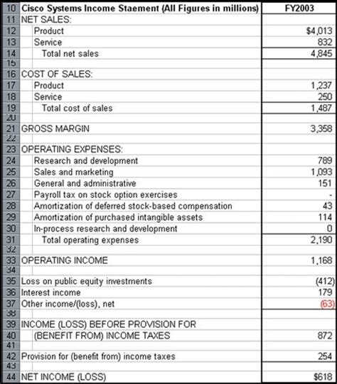 income statement template for service company the income statement