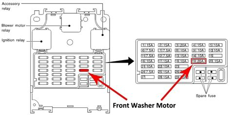 2008 nissan pathfinder fuse box diagram wiring diagrams