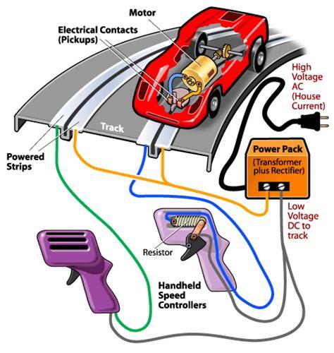Hotwheels Dc Comics 1 Set 9 Pcs resistance can i use a resistor to a dc motor