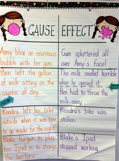 Cause And Effect Of Civil War Essay by Cause And Effect Of Civil War Essay