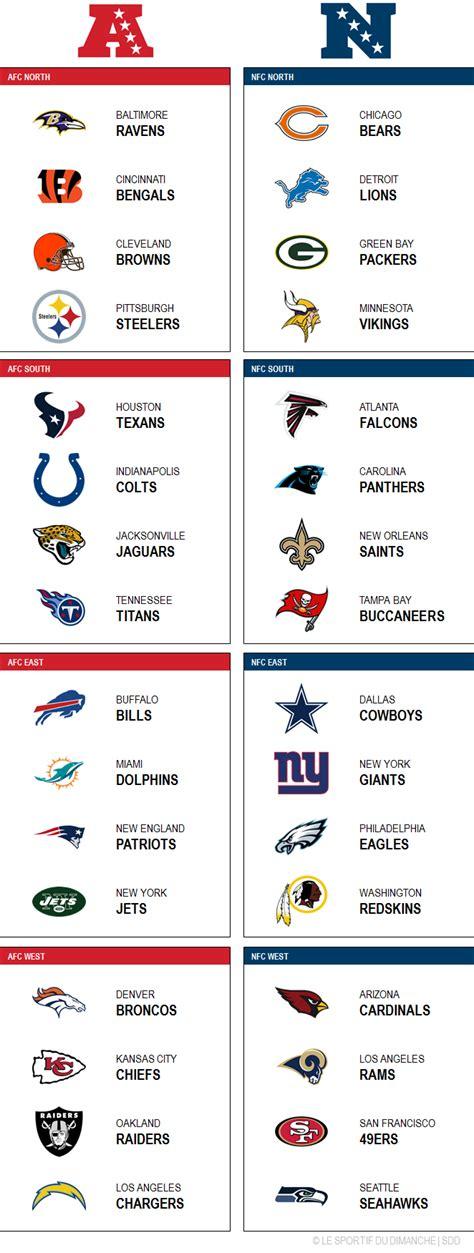 printable nfl playoff schedule 2014 dates nfl playoff schedule 2014 autos post