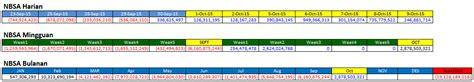 Tool S Mata Pisau Ic Bsd No 1 Original saham pilihan ku saham syariah revisi tambahan nbsa harian dan summary
