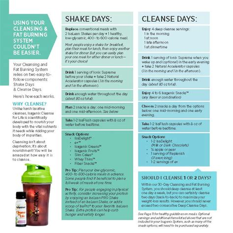 9 Day Detox Plan by Weight Loss Cleanse Schedule Weight Loss Diet Plans