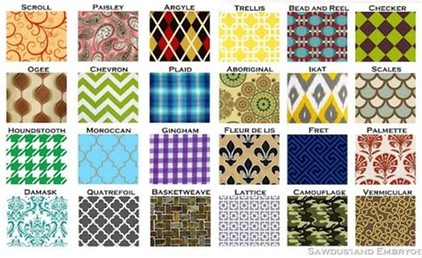 pattern name list 7 essential style rules for men infographics stylefrizz