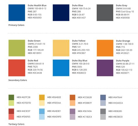 colors duke school of medicine