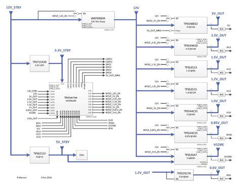 nuclear power plant block diagram zen wiring diagram