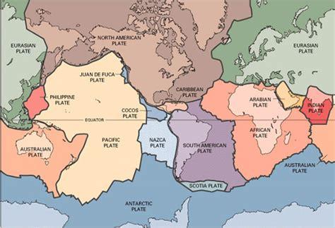 plate tectonics plate boundaries