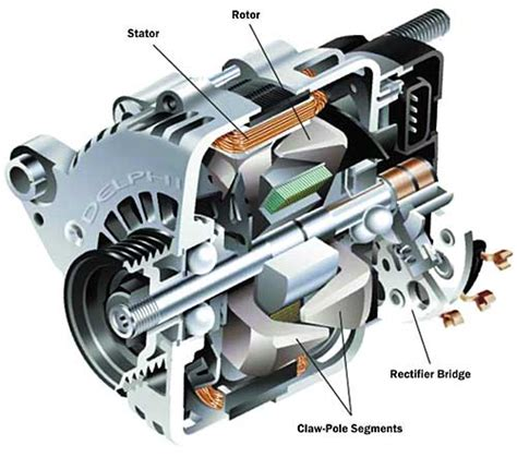 alternator diode open alternator diode open 28 images 辅导10 各种传感器和执行器波形 汽车示波器 汽车诊断 传感器和执行器诊断 虹科 hkaco alternator