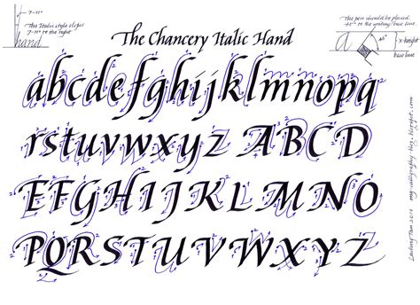 typography writing easy calligraphy alphabet calligraphy alphabet guide wedding ideas calligraphy