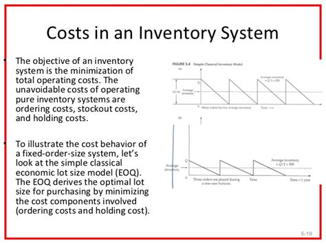 Review Related Literature Of Inventory System by Literature Review On Sales And Inventory Management System Payforessay Web Fc2
