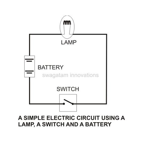 batteries light bulb simple circuit experiment for