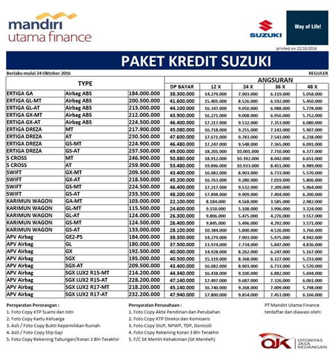 kredit leasing mobil kredit suzuki harga ertiga price list suzuki mobil