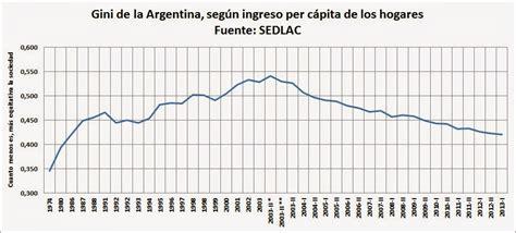 autnomos 2016 jubilacion minima jubilacion minima en argentina 2016 requisitos de las