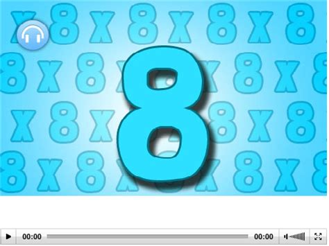 Rhymes Learning Multiplication