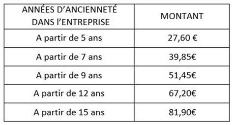 grille des salaires 2015 union des pharmacies de france grille des salaire 2016 newhairstylesformen2014 com