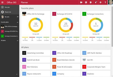 office 365 planner and office 365 groups combine to office 365 planner and office 365 groups combine to