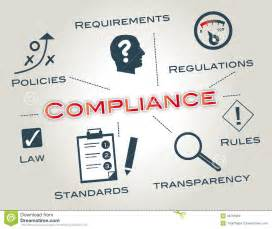 Compliance Administration by Compliance Regulatory Compliance Stock Photo Image 38761320