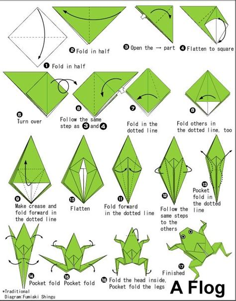 Frog Base Origami - how to make a origami paper jumping frog k4 craft