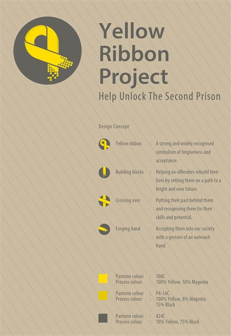 Best Yellow Ribbon Mba Programs by Yellow Ribbon Project