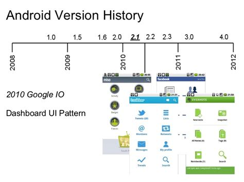 android design patterns android ui patterns