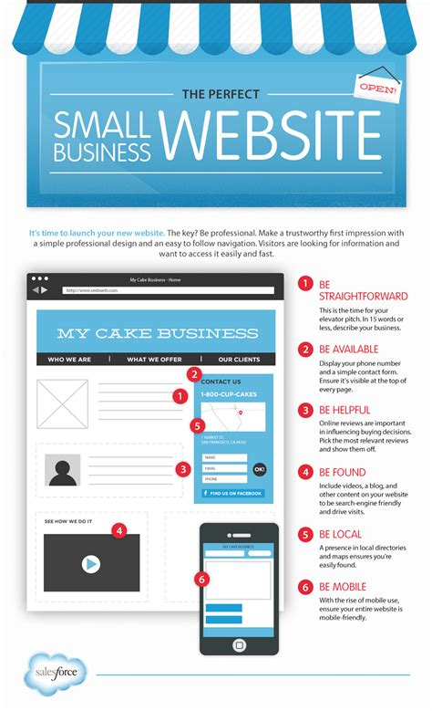 Small Home Business Website The Small Business Website Blueprint Lemonly