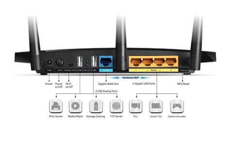 Router Tp Link Ac1750 Roteador Tp Link Ac1750 Casa Do Roadie
