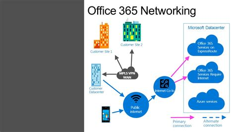office 365 help desk office 365 help desk phone number office 365 customer