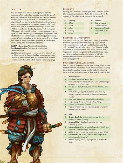Sneak Peek ? D&D 5E Player?s Handbook Soldier Background