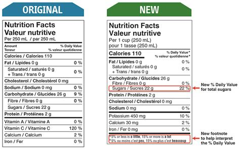 food labelling changes canada ca gt gt 26 nice nutrition