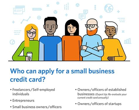 Business Credit Cards With Just Ein