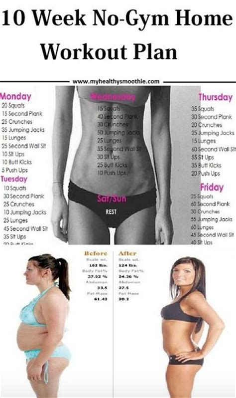 best 20 postpartum workout plan ideas on