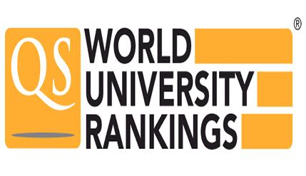 Top Mba Colleges In The World Qs by Qs World Rankings 2013 Top 20 World Universities